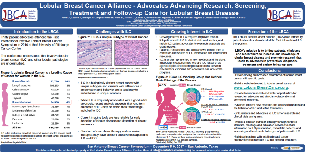 LBCA's poster presented at the 2017 San Antonio Breast Cancer Symposium